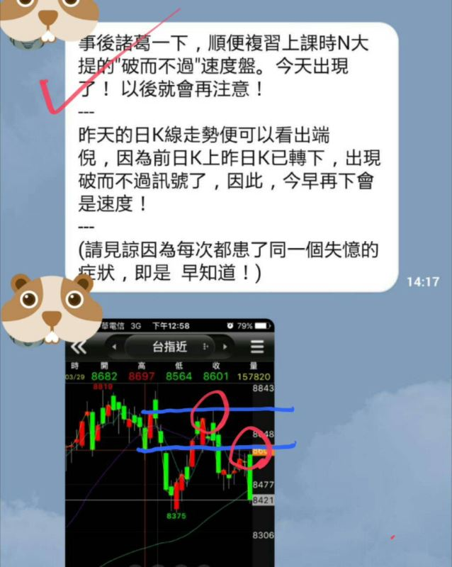 技術分析的BMW (Box Wave Moving average)_15