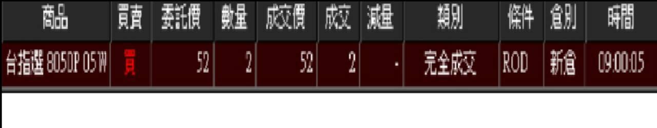 520之後超級賽亞人誕生_23