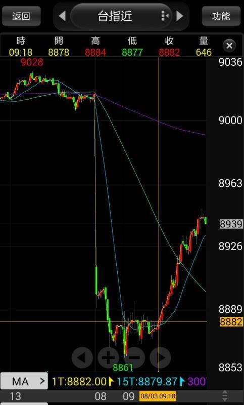 股市割烹_17