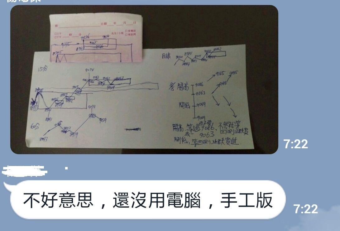 箱波均學員的手稿未免太驚人了...