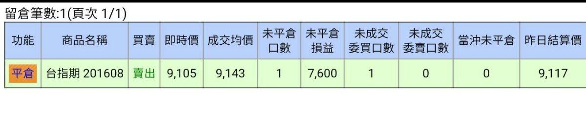 中元節有拜有保佑_05