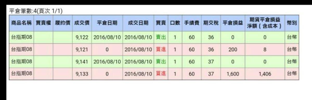 中元節有拜有保佑_02