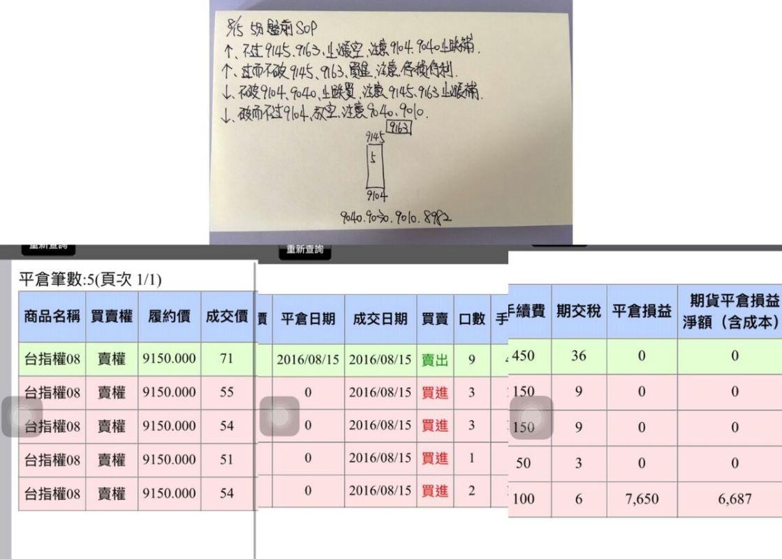 帶領小資賺桶金(8~9月績效)_203