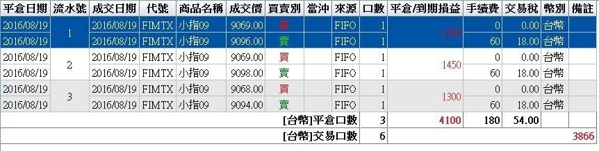 帶領小資賺桶金(8~9月績效)_180