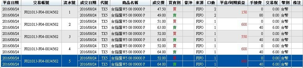 帶領小資賺桶金(8~9月績效)_153