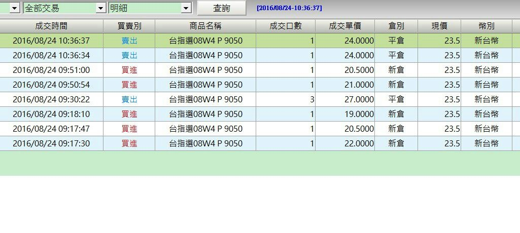 帶領小資賺桶金(8~9月績效)_156