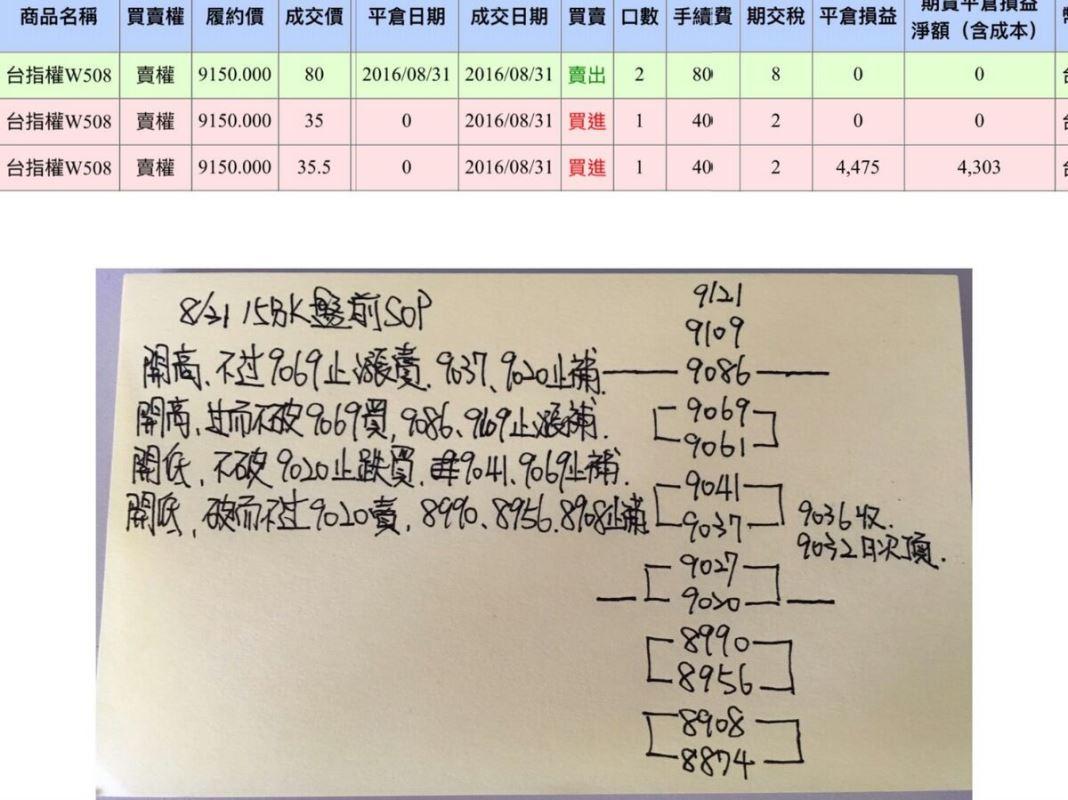 帶領小資賺桶金(8~9月績效)_123