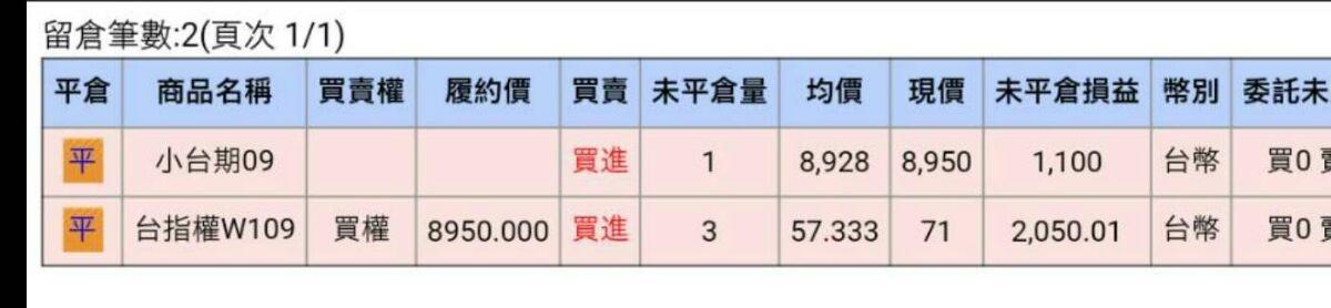 止漲缺口易破箱_34