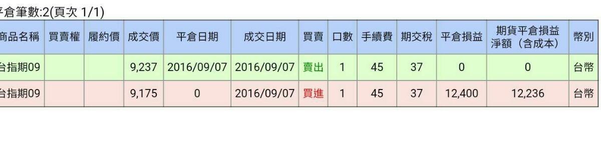 完勝的箱波均GO!_04