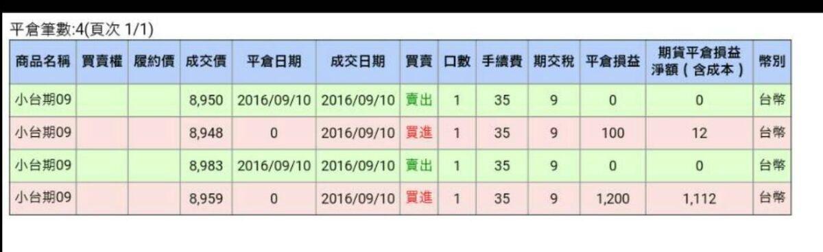 止漲缺口易破箱_03