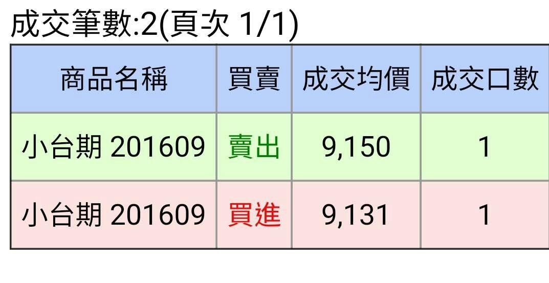 希川版納對決時刻_16