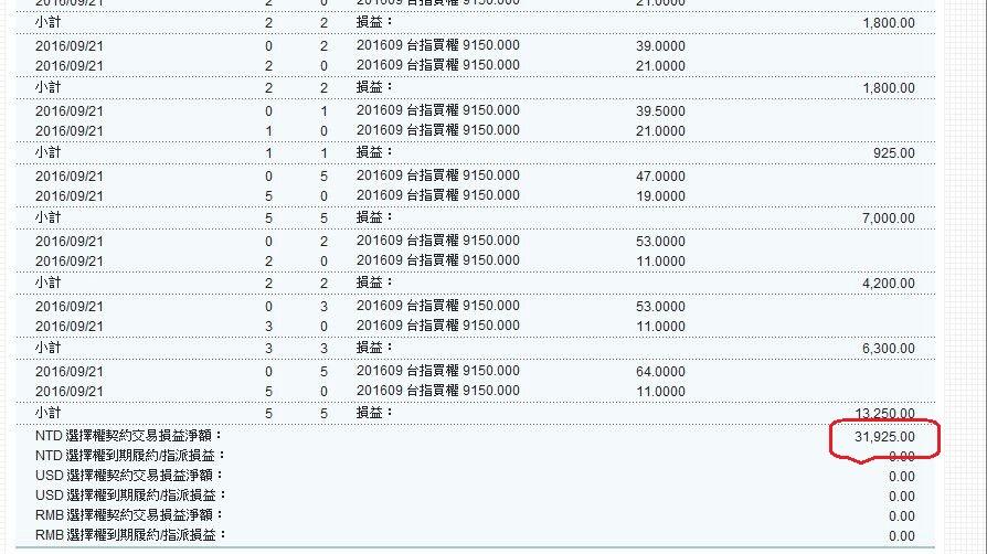 帶領小資賺桶金(8~9月績效)_33
