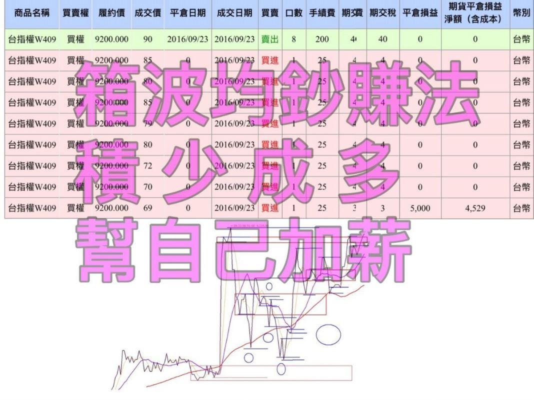 帶領小資賺桶金(8~9月績效)_24