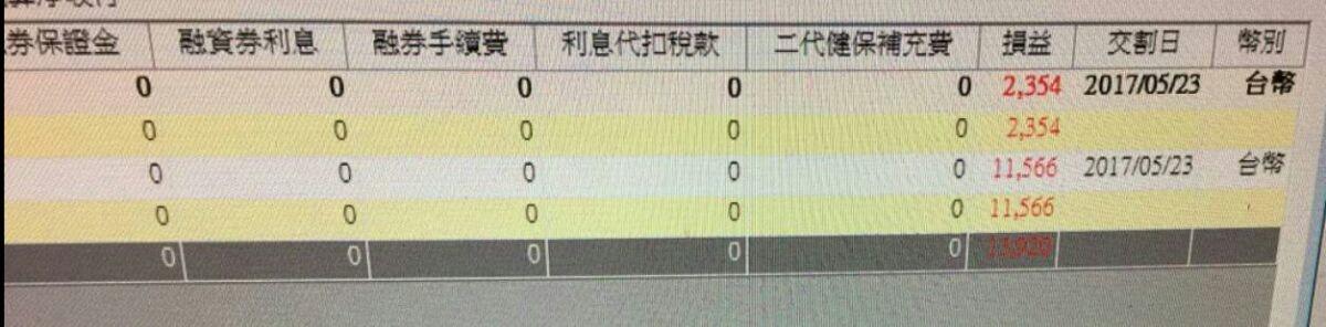 ETF瘋跟上否_57