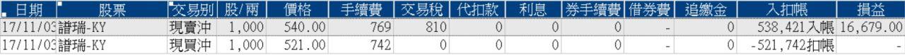 大箱小箱跳跳樂_03