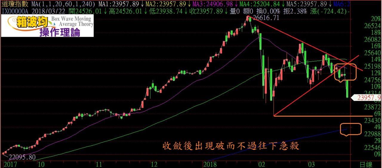中美貿易戰會是黑天鵝?!!_02