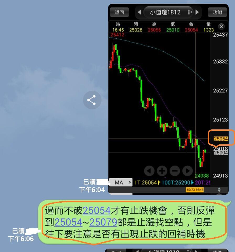 (影片教學2)期股權勝(二)新書發表會精華_107