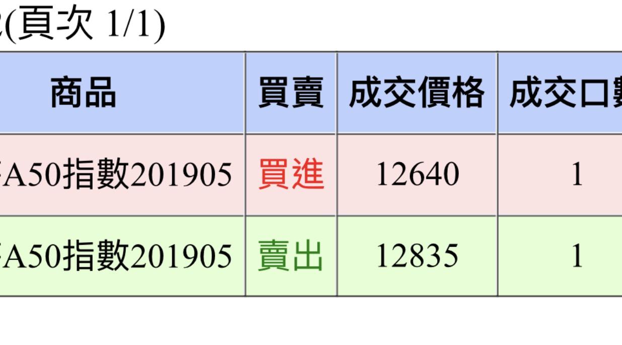 用箱波均生死簿判6月大行情_29