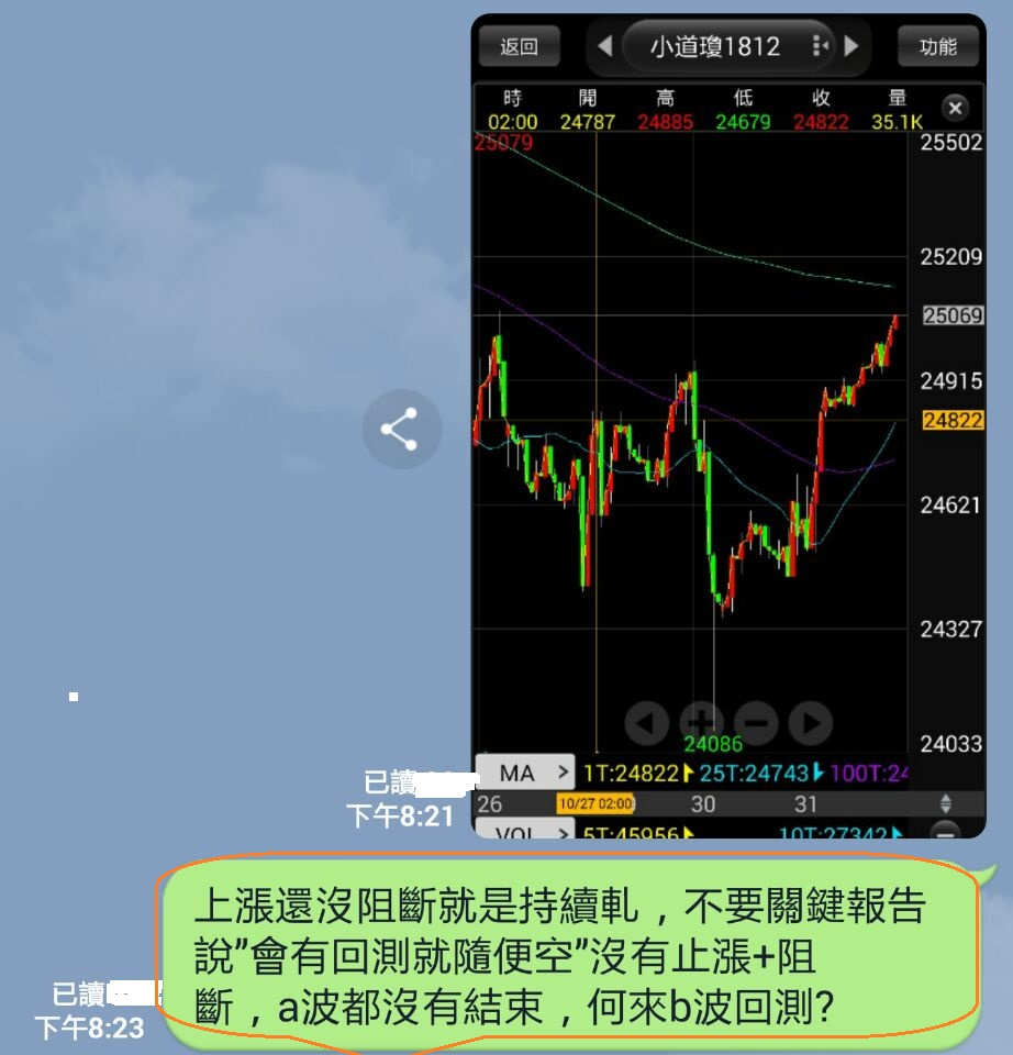 (影片教學2)期股權勝(二)新書發表會精華_87