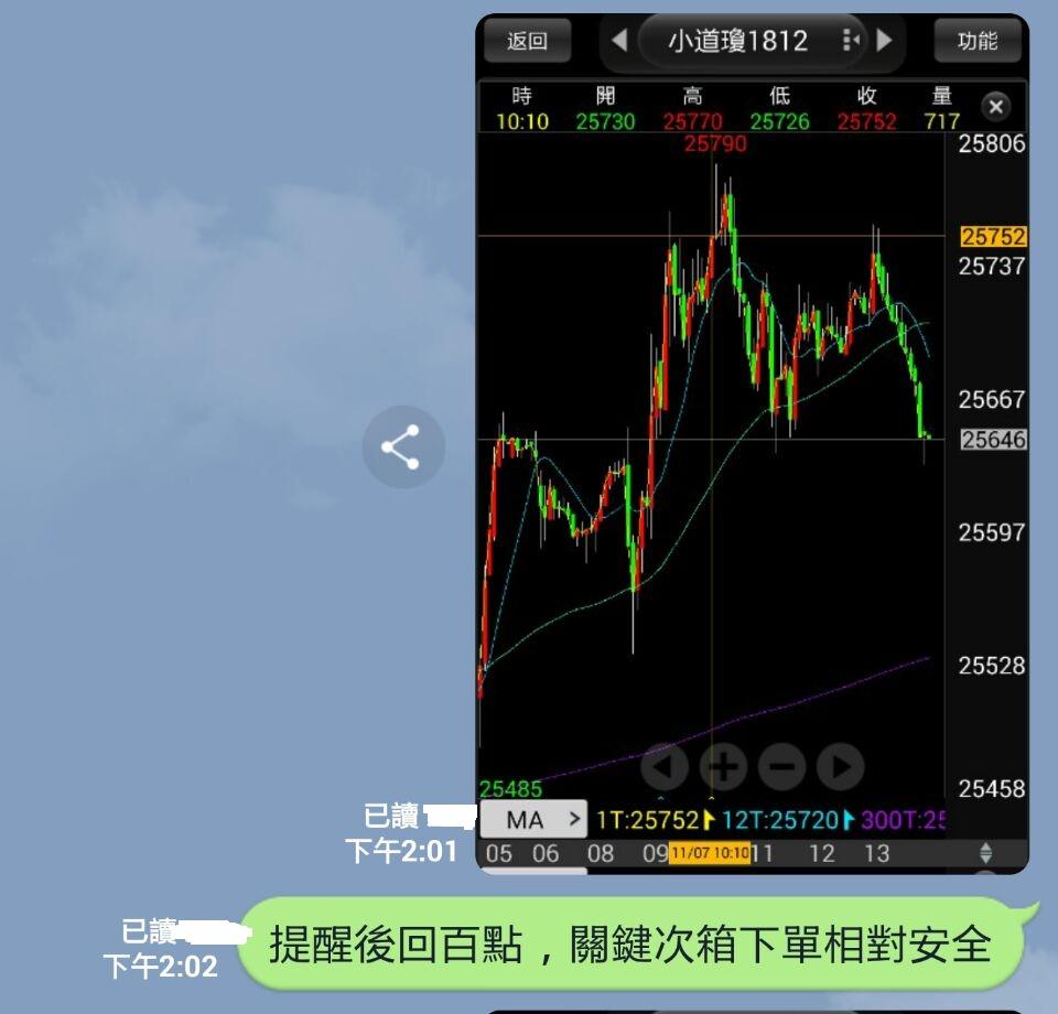 避開股災平安快樂_129