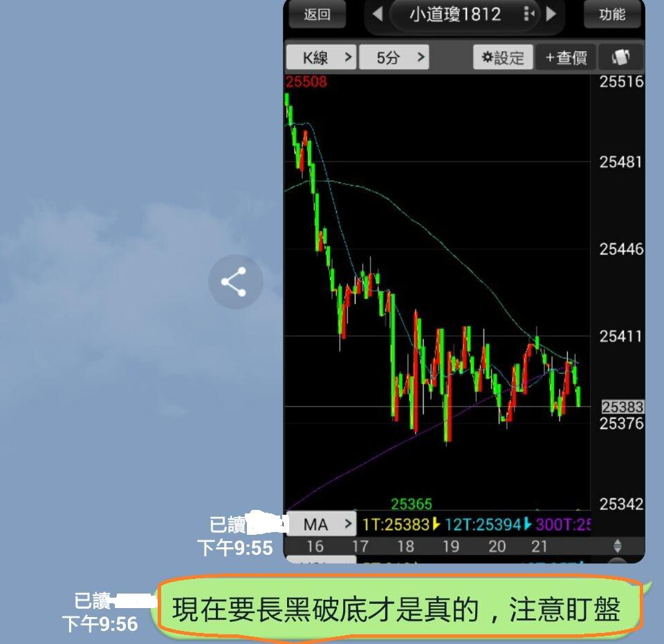 避開股災平安快樂_125