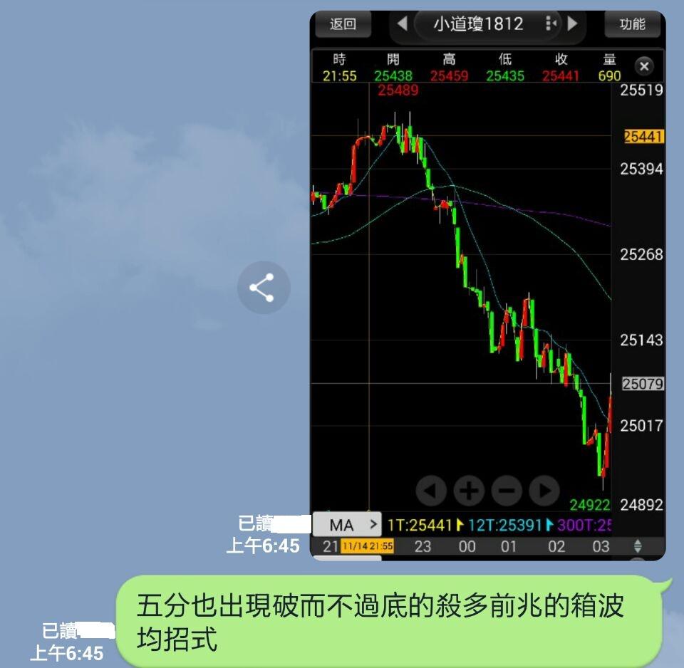 避開股災平安快樂_48