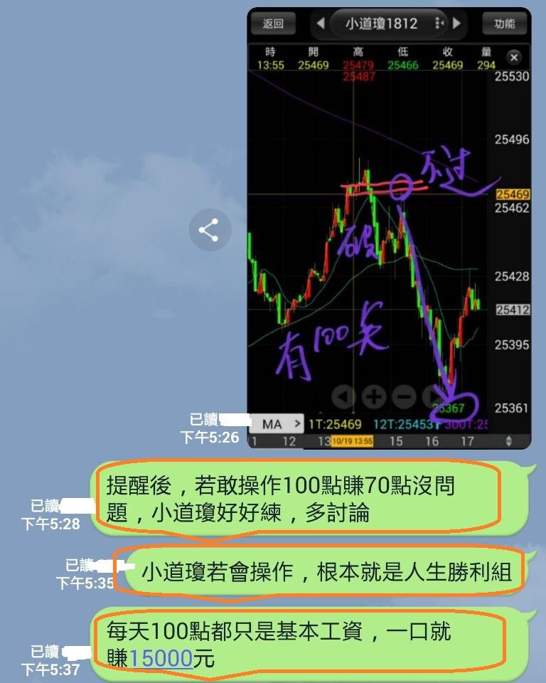 (影片教學2)期股權勝(二)新書發表會精華_113