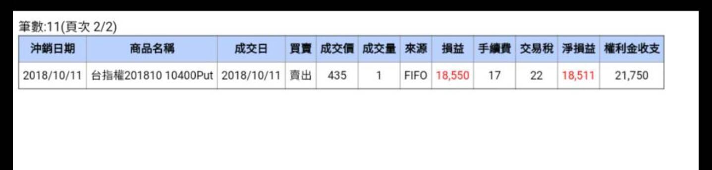 避開股災平安快樂_221
