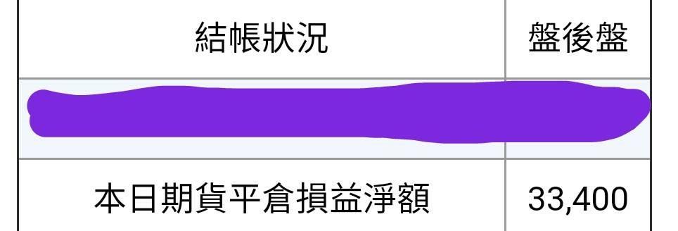避開股災平安快樂_197