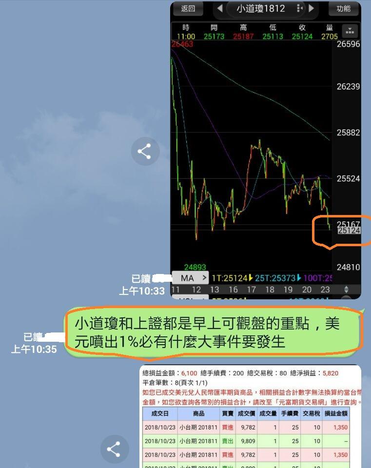 (影片教學2)期股權勝(二)新書發表會精華_103