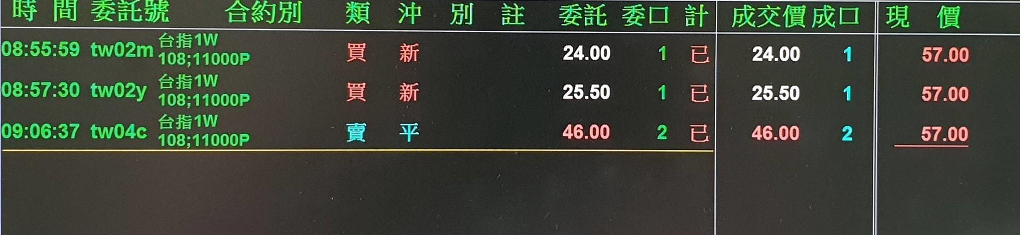實戰台指期、周選、小道瓊 (免費講座)_95