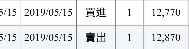用箱波均生死簿判6月大行情_21