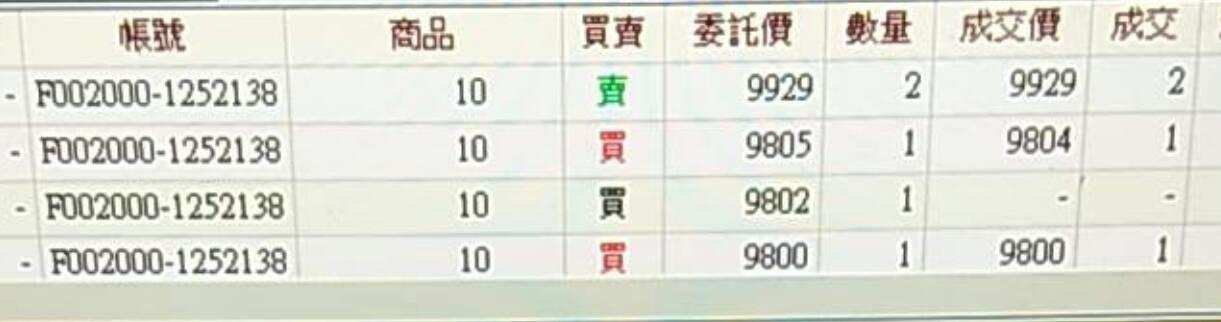 避開股災平安快樂_213