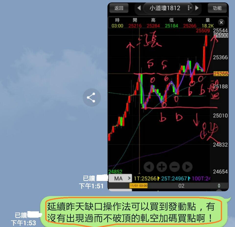 (影片教學2)期股權勝(二)新書發表會精華_59