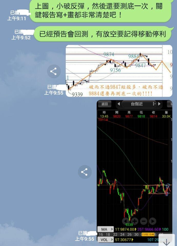 (影片教學2)期股權勝(二)新書發表會精華_02