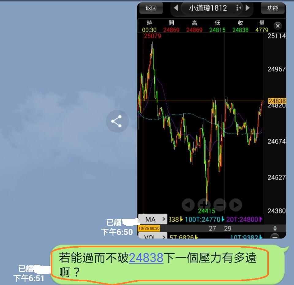 避開股災平安快樂_152