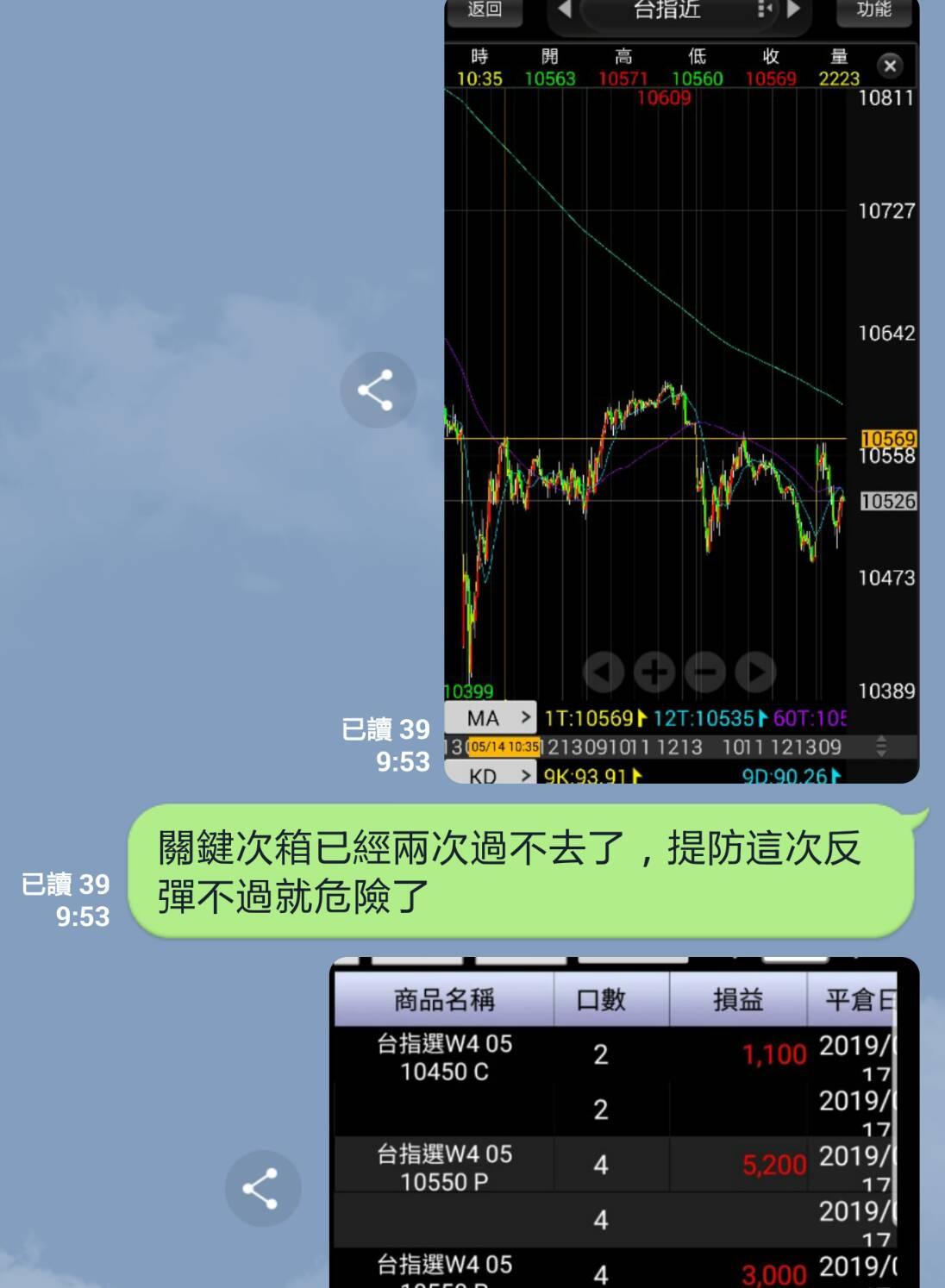 用箱波均生死簿判6月大行情_12