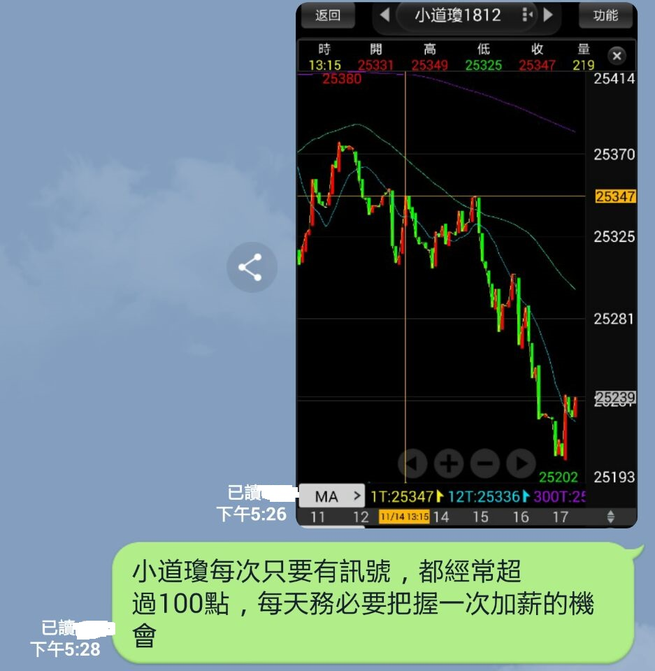 避開股災平安快樂_43