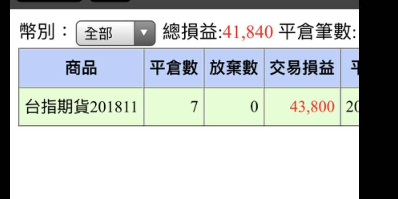 實戰台指期、周選、小道瓊 (免費講座)_44