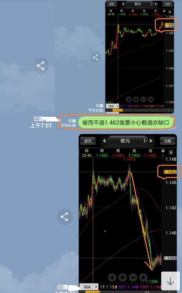 避開股災平安快樂_24