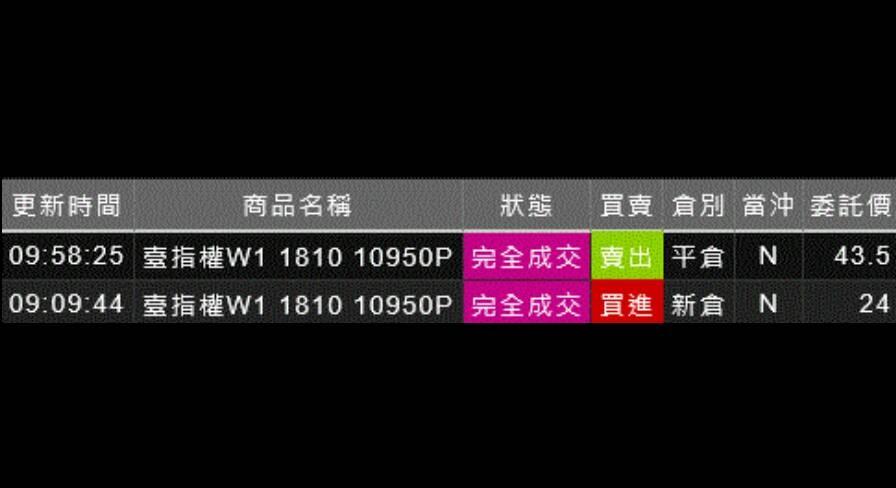 實戰台指期、周選、小道瓊 (免費講座)_97