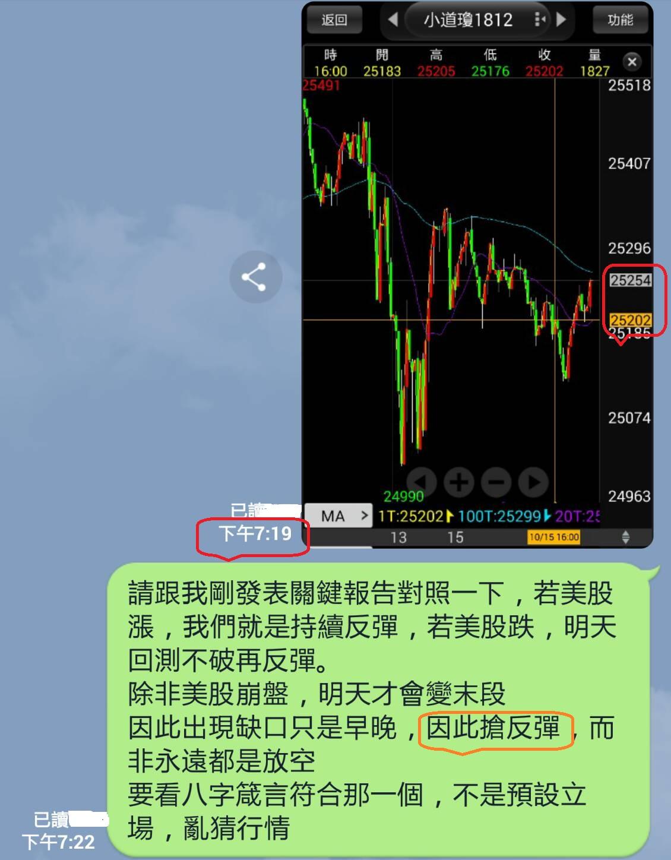 (影片教學2)期股權勝(二)新書發表會精華_128