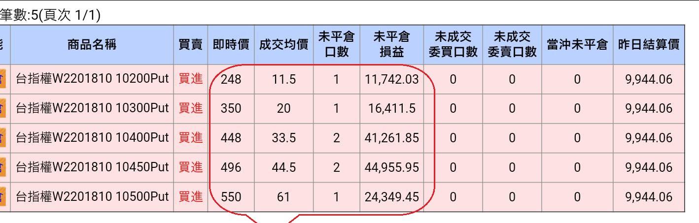 避開股災平安快樂_224