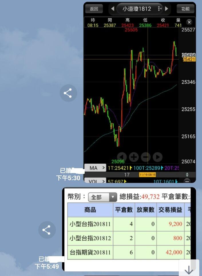 避開股災平安快樂_32