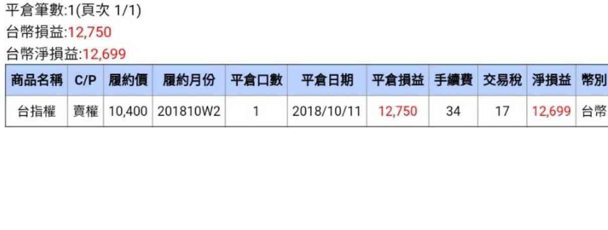 避開股災平安快樂_219