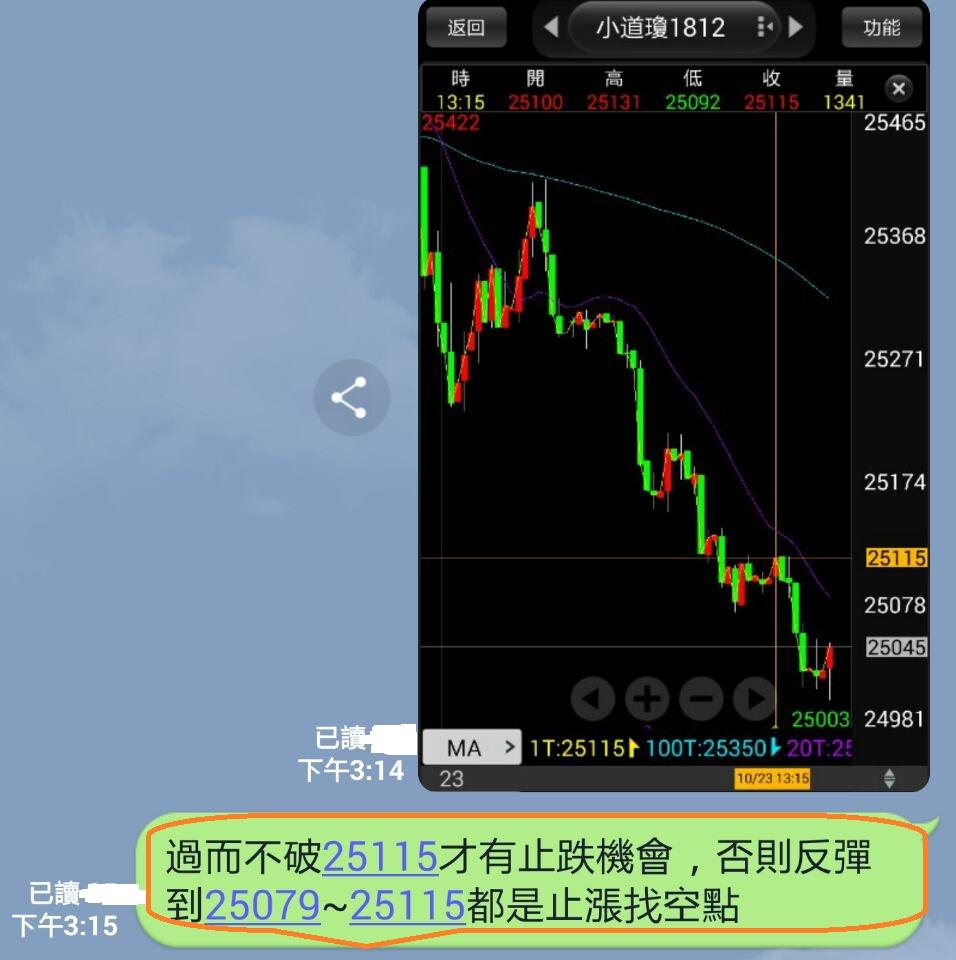 (影片教學2)期股權勝(二)新書發表會精華_105