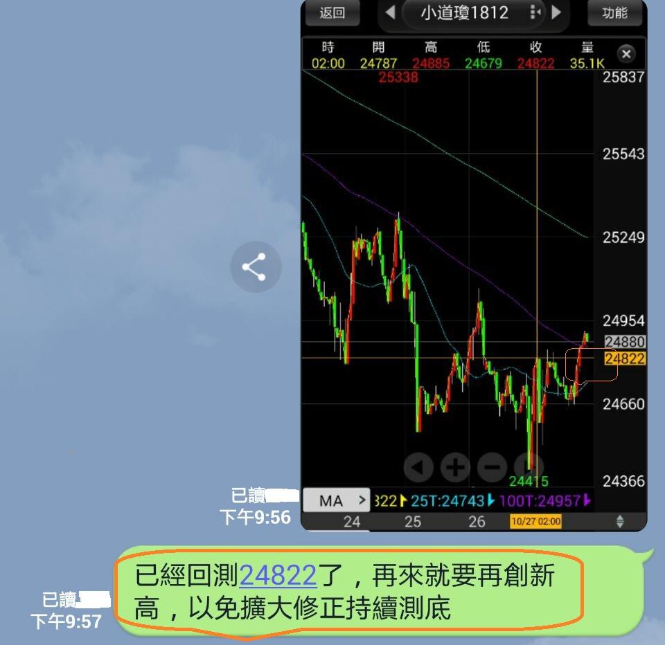 (影片教學2)期股權勝(二)新書發表會精華_96