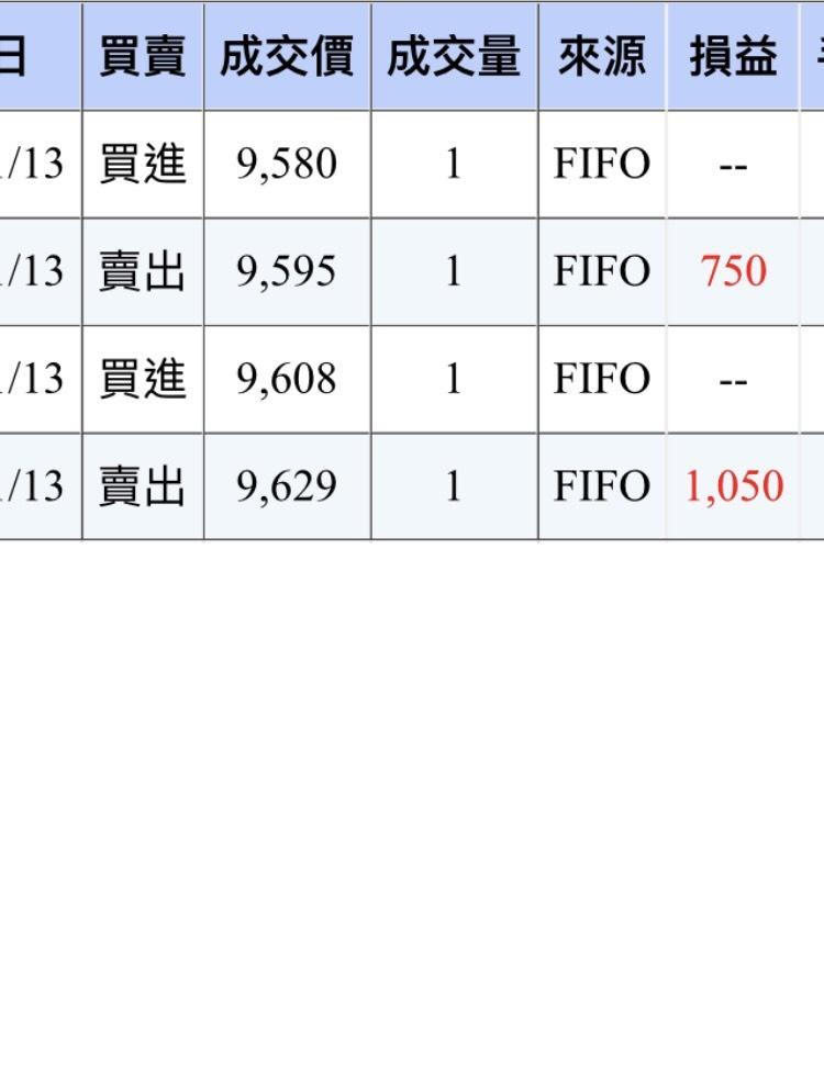 避開股災平安快樂_109