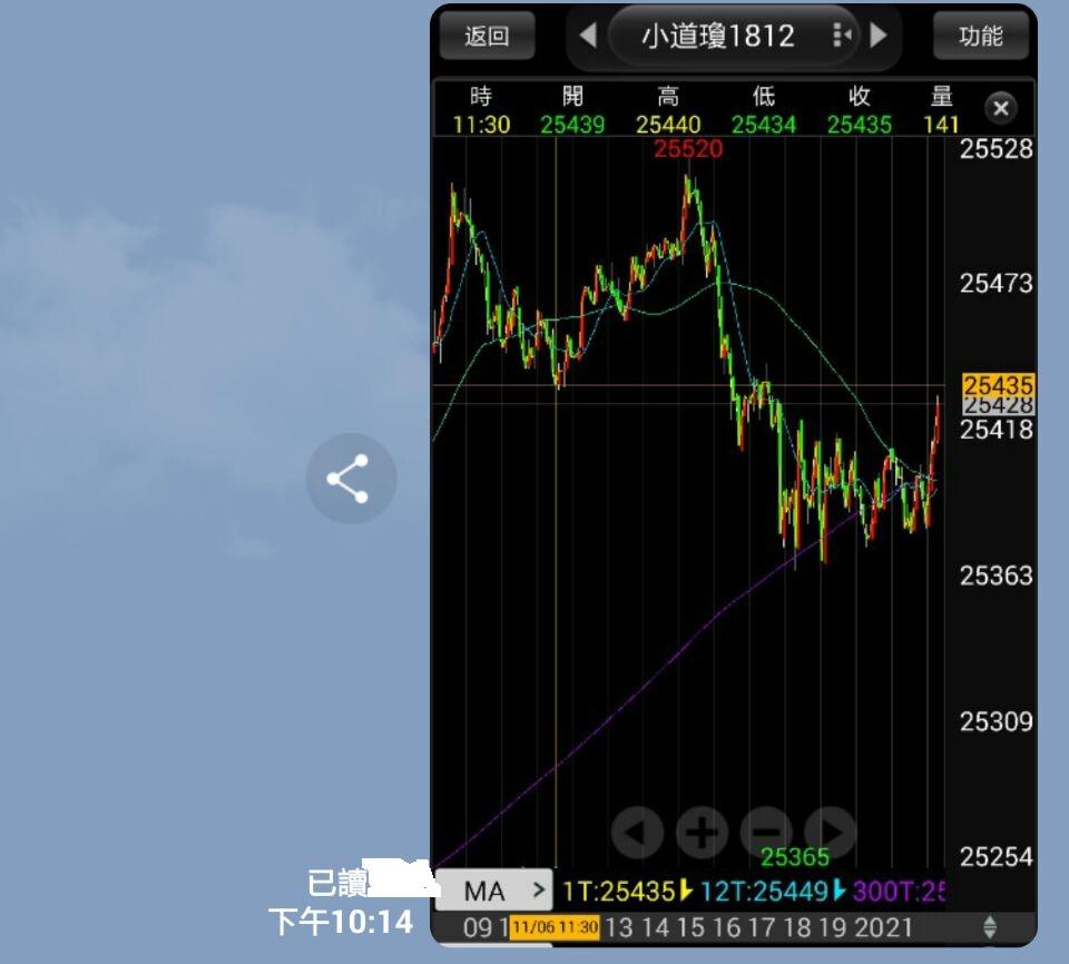 避開股災平安快樂_126