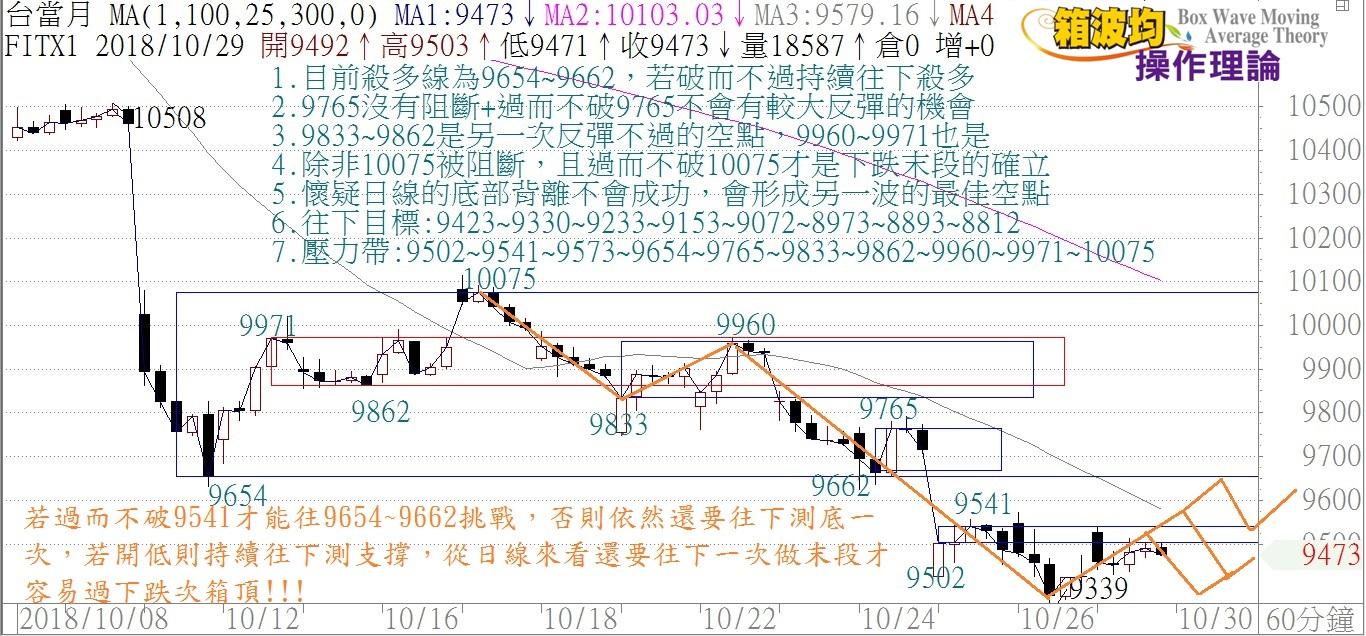 (影片教學2)期股權勝(二)新書發表會精華_98